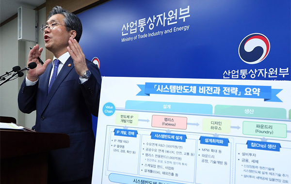 Industry Minister Sung Yun-mo