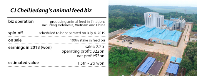 Nutreco reportedly studying option to buy animal feed