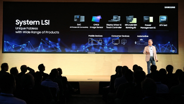 Kang In-yup, President of System LSI Business at Samsung Electronics, makes a presentation at Samsung Tech Day 2019 held at Samsung