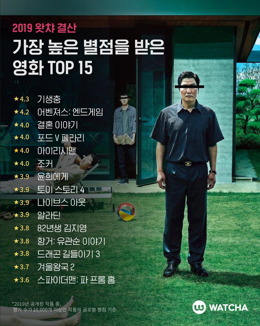 `기생충`·`체르노빌`, 올해 최고의 영화 드라마 - 스타투데이