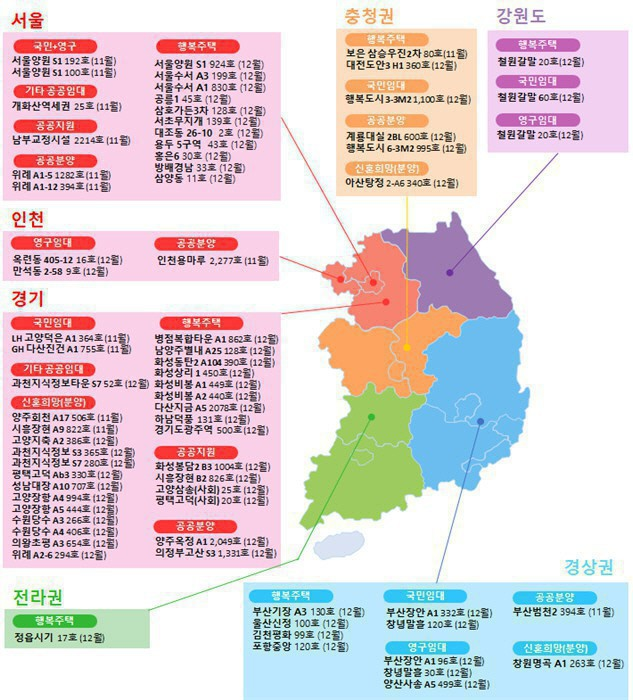 2020년 11~12월 공공주택 입주자 모집 달력 [자료 = 국토부]