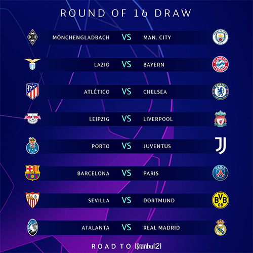 UEFA Champions League round of 16 draw results.  Photo = UEFA SNS