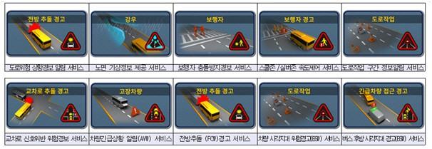 켐트로닉스의 V2X 운전자용 통합 단말기를 통해 지원하는 버스 운행 안전 서비스