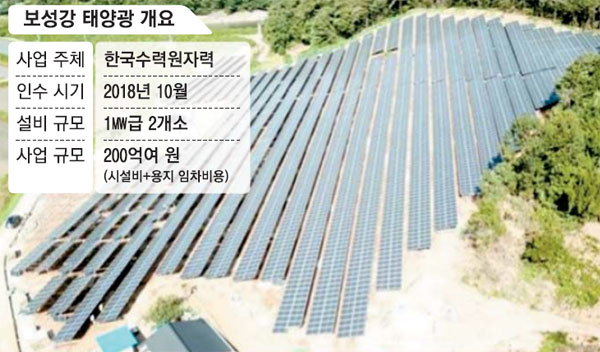 그늘에 태양 광 설치 … 한수원, 200 억 사업 소외