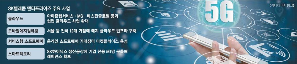 """5G 기업고객 잡아라"" SKT, 새 브랜드 출격"