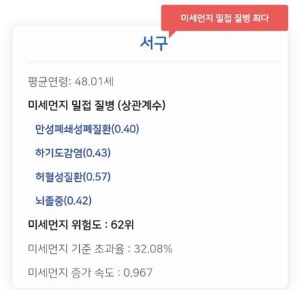 미세��지-�병 ��접 지�n(모바일 �L전)